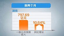 1-2月湖南总财政收入797.69亿 同比增长10.64%