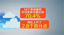 一季度湖南城市平均优良天数比例为70.4%
